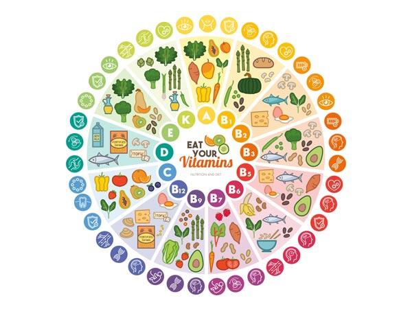 Jarka Matoušková: Pikle v kuchyni aneb zdraví a štíhlost vyvolané synergií potravin III – Malý tahák na lednici