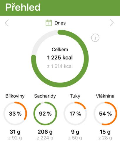 Jak se orientovat v aplikaci Kalorické tabulky, jak zadávat a vyhledávat potraviny a sportovní aktivity – a jak si výsledný jídelníček analyzovat