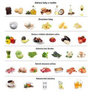 Jan Vyjídák: Jak setřepat diabetes 2. typu? Praktické tipy na úpravu jídelníčku